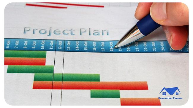 planning a home renovation timeline